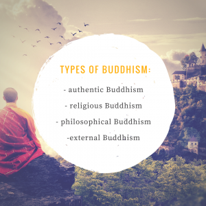 Types of Buddhism
