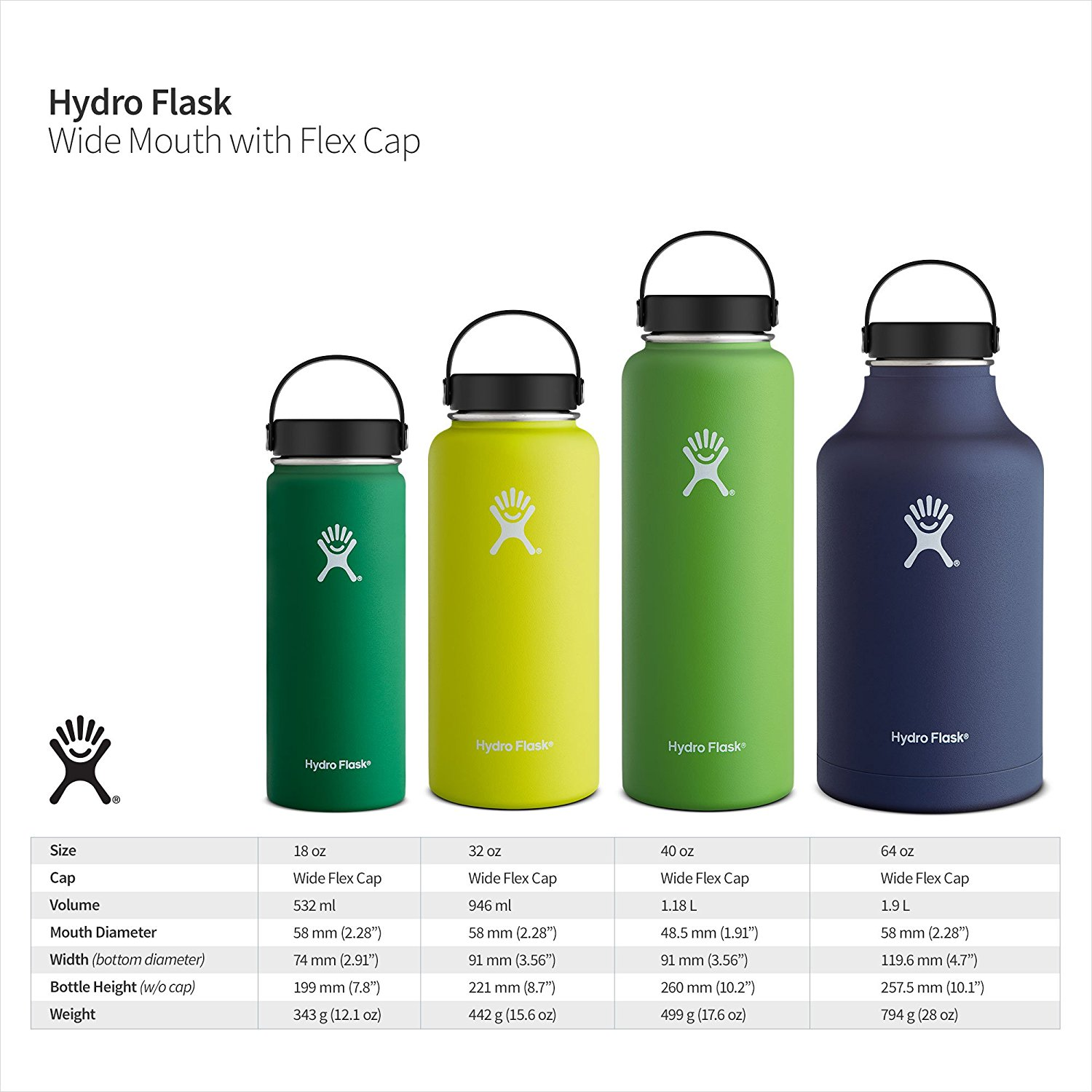 Hydro Flask Table