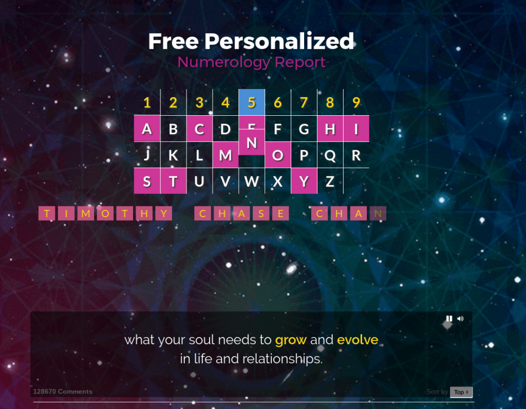 Best Free Numerology Reading – Tried & True | MUSICAL GROWTH